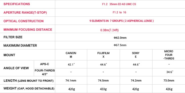 Samyang-35mm-f1.2-ED-AS-UMC-CS-lens-specs