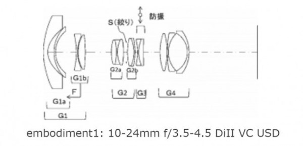 tamron-10-24mm-f3-5-4-5-di-ii-vc-usd-patent