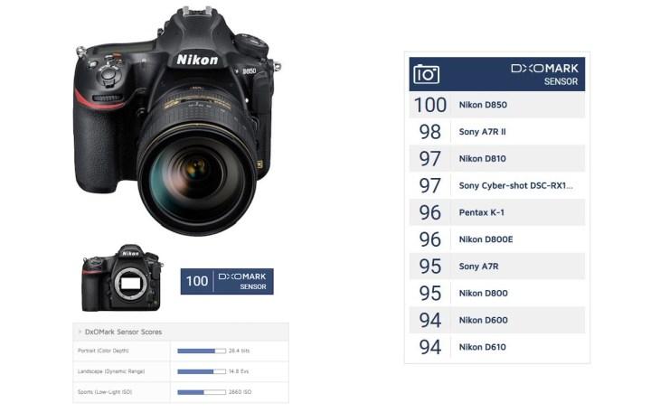 Nikon D850 Sensor Review : New King of DxOMark with 100 points