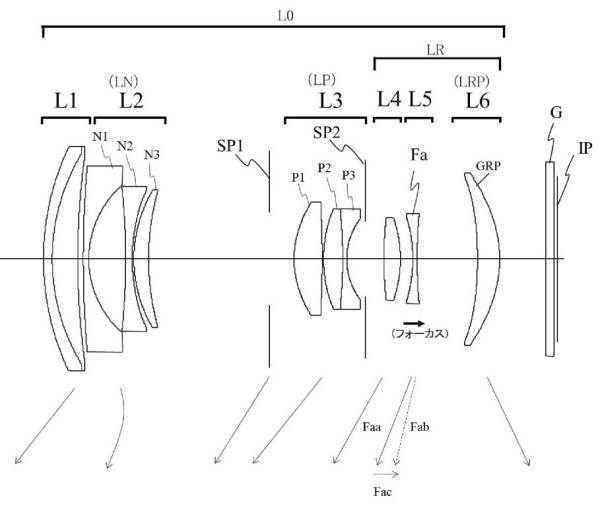 Canon Patent for 16-60mm f/2-5 lens for APS-C Mirrorless