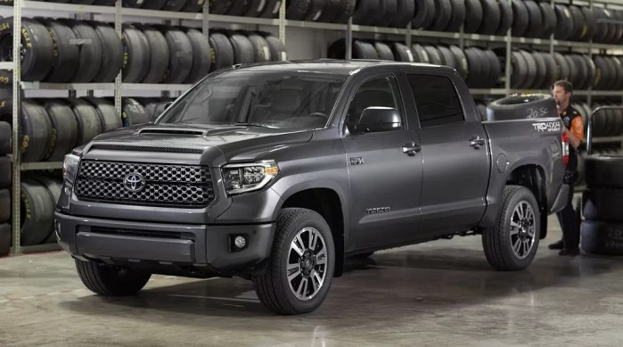 Best Pickup Truck tires for the Toyota Tundra dailycarblog.com