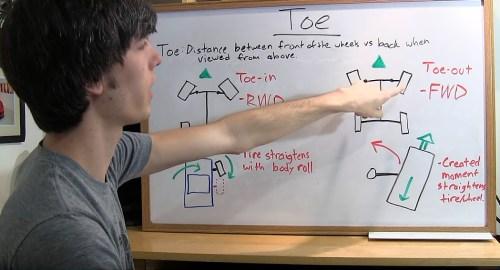 Super Tech Nerd - Engineering Explained - Dailycarblog.com