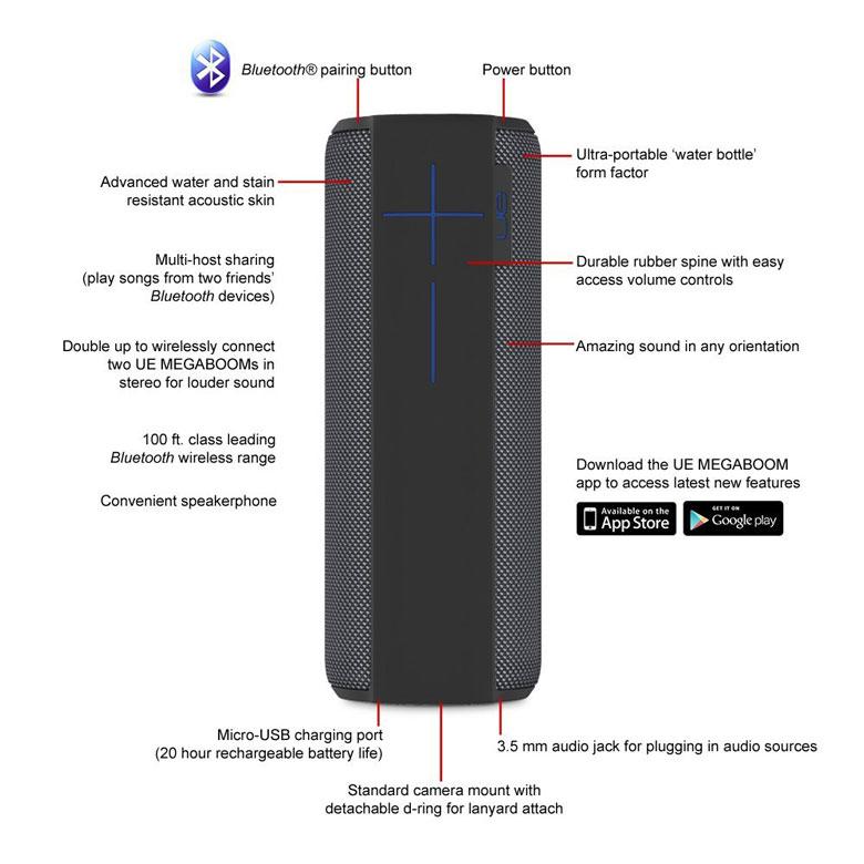 UE MEGABOOM Wireless Mobile Bluetooth Speaker (Waterproof and Shockproof)