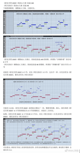 Screenshot-2020-08-21-at-4.35.13-PM-157x300 R1SE Member He Luoluo 's New Song Gets Accused of Plagiarism By Milk Coffee