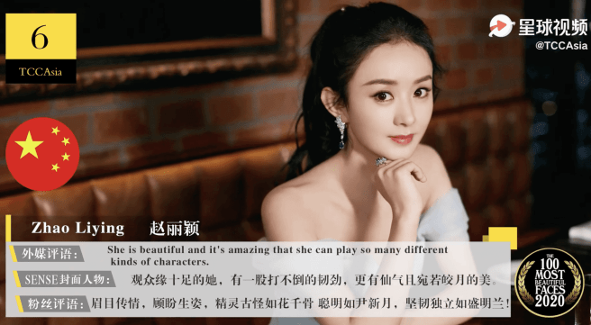 Screenshot-2020-11-02-at-3.35.31-PM-300x165 Angelababy, Dilireba and Zhao Liying Make it To TC Candler's Top 10 Most Beautiful Faces in Asia 2020!