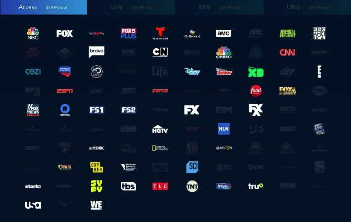 golden globes live stream playstation vue access channels