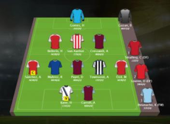 Johnnys Team Premier League playweek 36