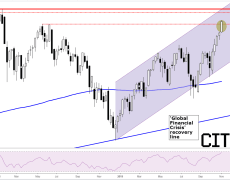 DAX eyes fifth weekly gain