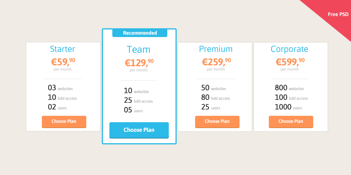 Free Pricing table PSD for e-business website