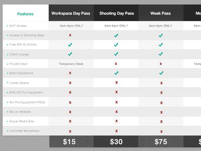 Price Table Design Template PSD