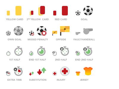 Free Football (Soccer) Icons PSD