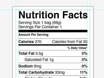 Vector Nutrition Facts Label Template AI