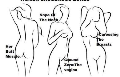 7 Female Erogenous Zones