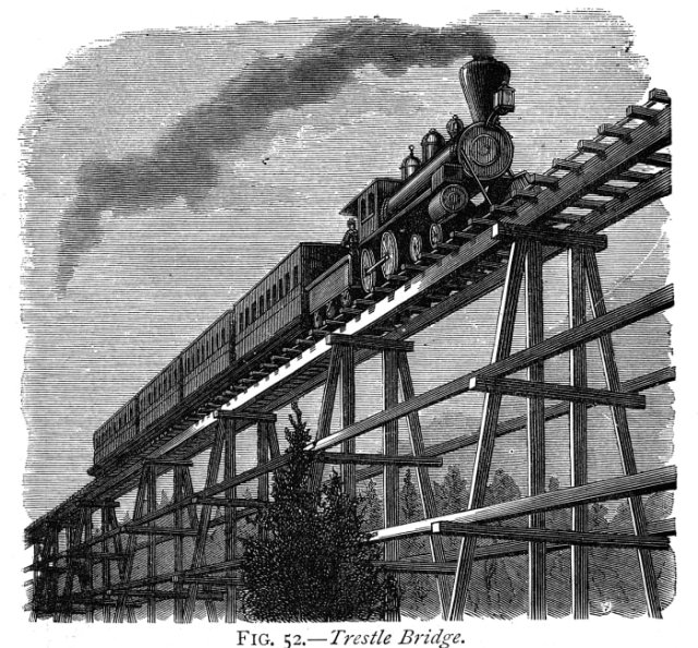 Train crossing a wooden trestle on the Union Pacific Railroad, near Sherman, Wyoming, c.  1870.