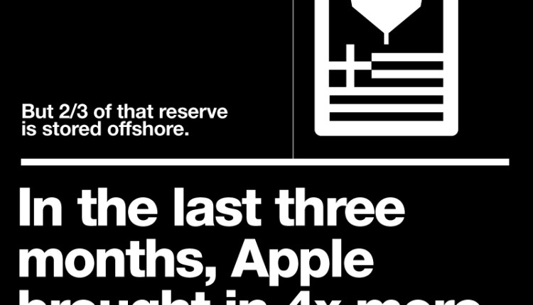 Apple-cash-infographic