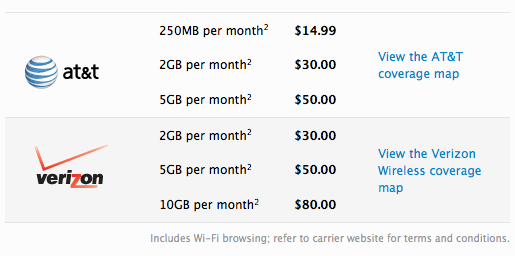 ipad-data-prices