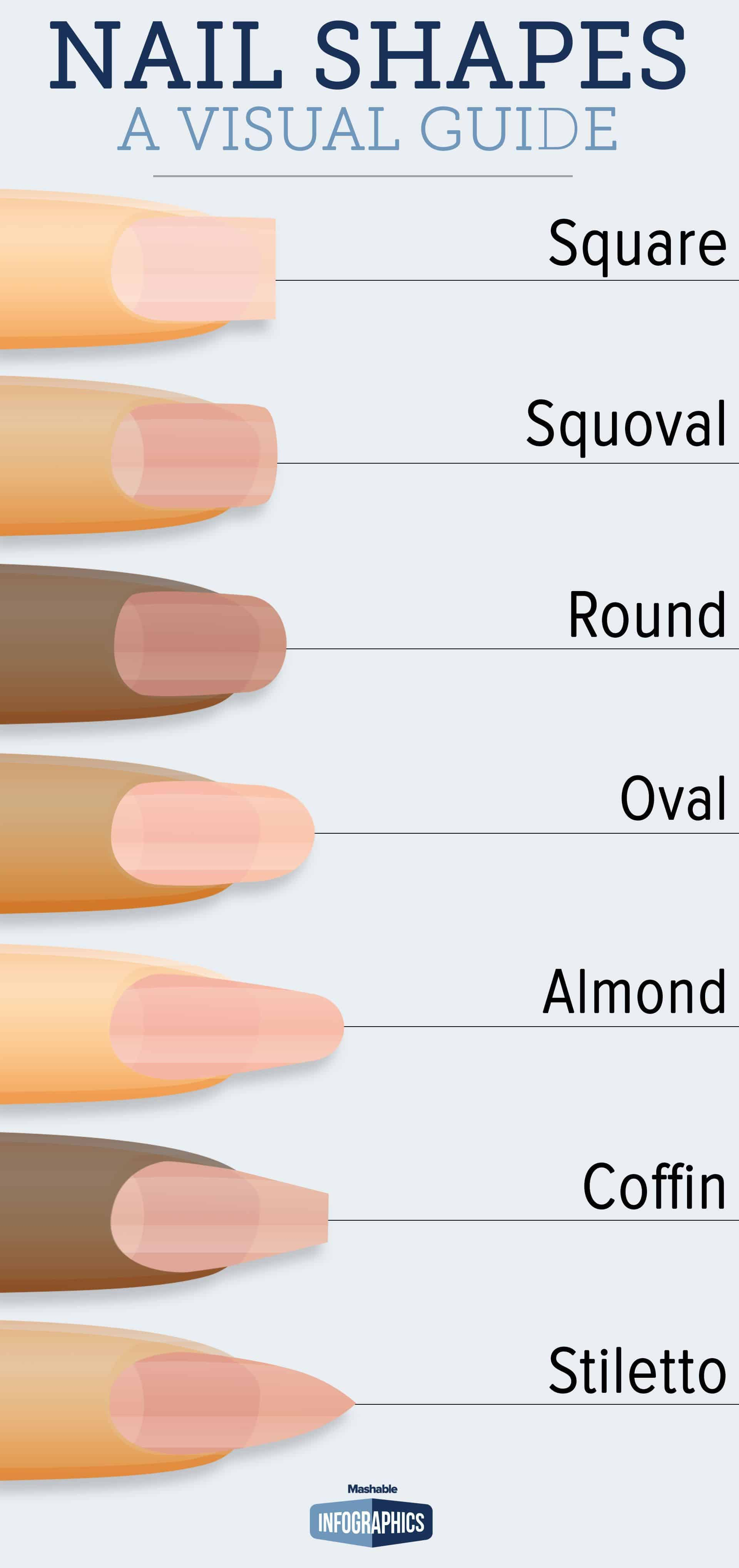 Before Your Next Manicure Look At This Guide To