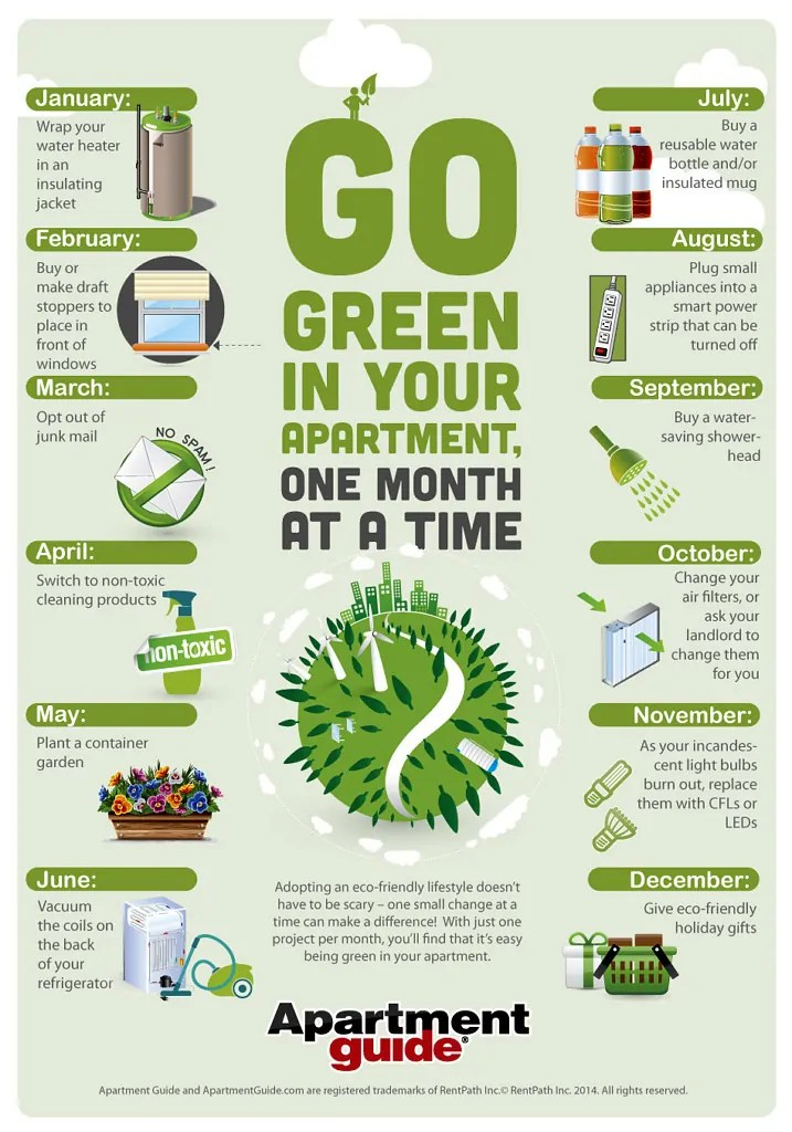 Go Green, a step at a time