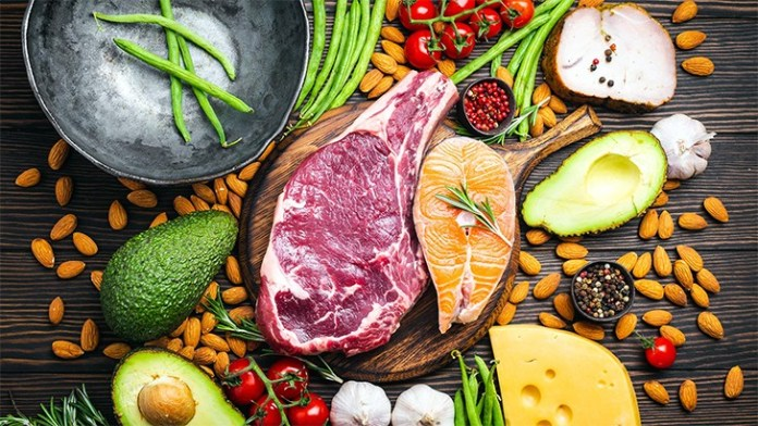 What Is Ketogenic Diet? Ketogenic diet plan and menu