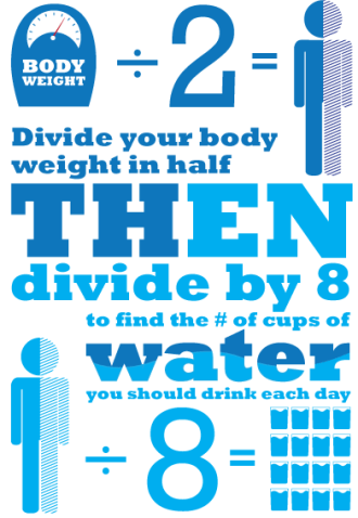 Follow these steps to figure out how much water you should be drinking each day