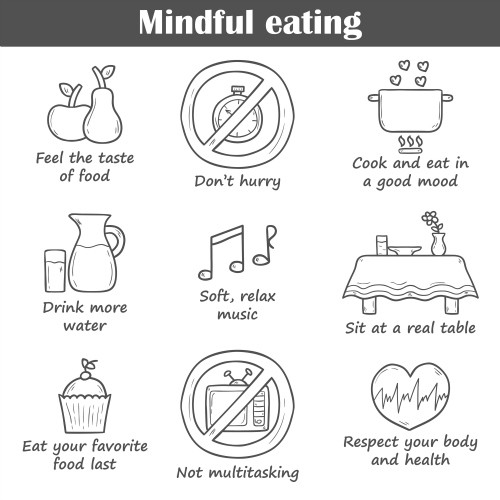 Mindful eating tips and tricks