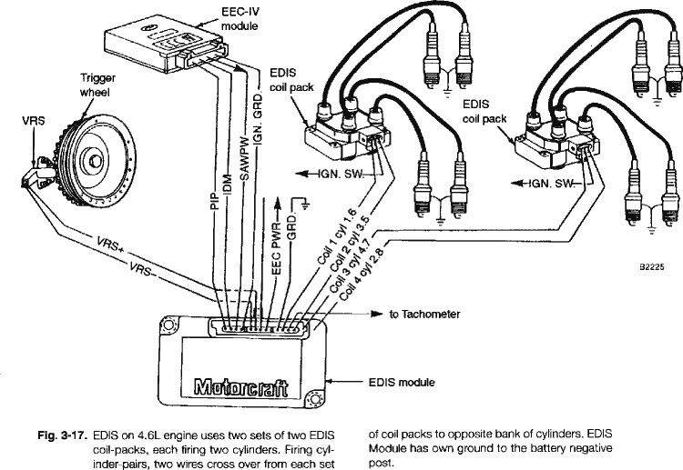 1973 Ford Ignition System Wiring Diagram Photo Album - Wiring ...  Ford Ignition System Wiring Diagram on 1994 ford bronco ignition wiring diagram, ford ignition module schematic, 1976 ford ignition wiring diagram, ford ignition solenoid, ford 302 ignition wiring diagram, 1974 ford ignition wiring diagram, msd ignition wiring diagram, ford falcon wiring-diagram, 1980 ford ignition wiring diagram, 1979 ford ignition wiring diagram, ford cop ignition wiring diagrams, ford ignition wiring diagram fuel, 1968 ford f100 ignition wiring diagram, 1989 ford f250 ignition wiring diagram, basic ignition system diagram, ignition coil wiring diagram, ford wiring harness diagrams, ford ranger 2.9 wiring-diagram, ford electrical wiring diagrams, ford tractor ignition switch wiring,