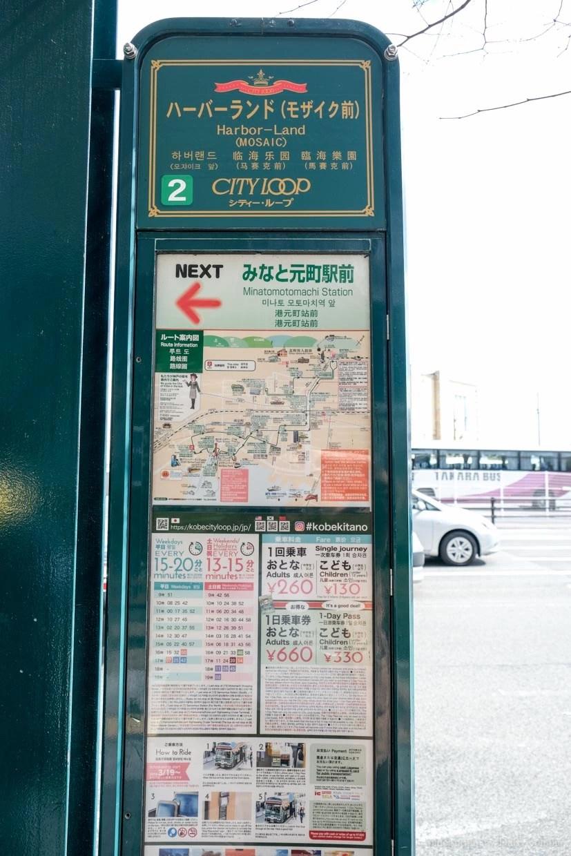 神戶一日遊, 神戶自由行, 神戶一日券, 神戶自助旅行, 神戶公車, 神戶交通