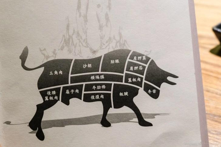 jokichi yakiniku 10 - 【熱血採訪】上吉燒肉 Yakiniku | 東區日式燒肉店 頂級和牛盛合「自由配」/ 專人燒烤服務