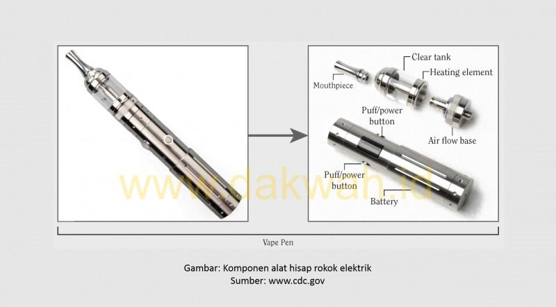 komponen alat hisap rokok elektrik-dakwah.id