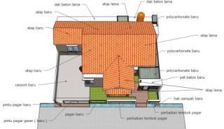 rencana atap
