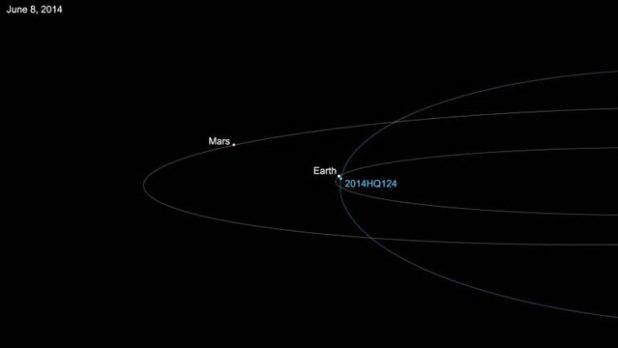 Diagram ini menunjukkan orbit dari asteroid 2014 HQ124, dan lokasinya terhadap bumi pada tanggal 8 Juni 2014. (NASA/JPL-Caltech)