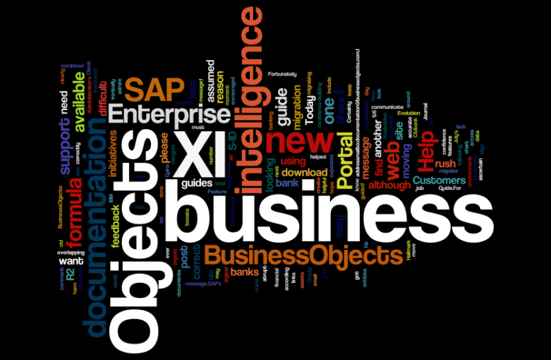 Business Objects Wordles