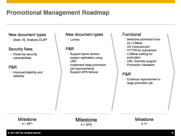 BI41 Promotion Management Roadmap