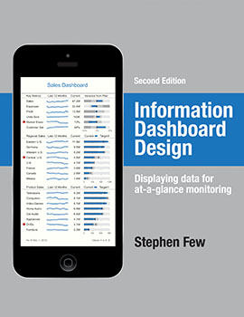 Information Dashboard Design by Stephen Few book cover