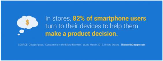 Neues aus der Google Research-Küche: 82% der Smartphone-Benutzer