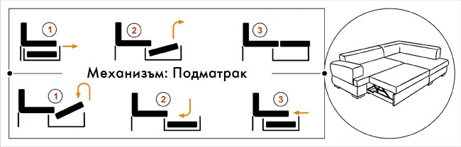 Механизъм Подматрак