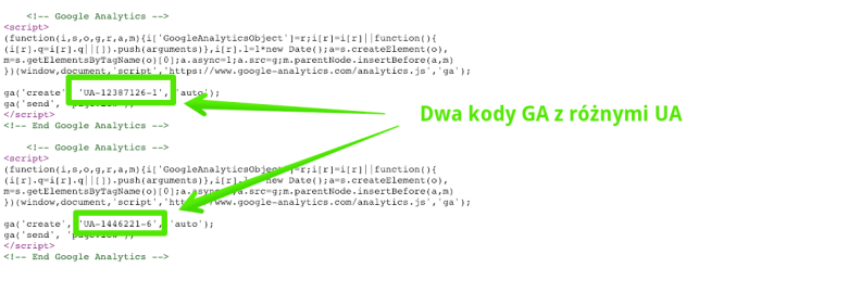 błąd w umieszczeniu kodów google analytics
