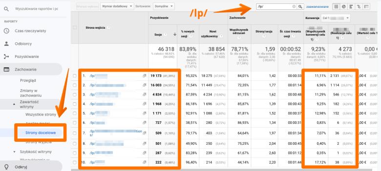 google analytics analiza landing page