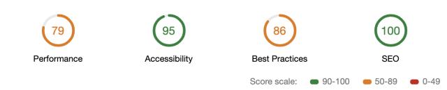 Lighthouse scores for kirstengillibrand.com