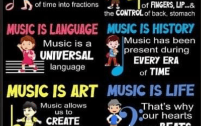 Music Is Educational