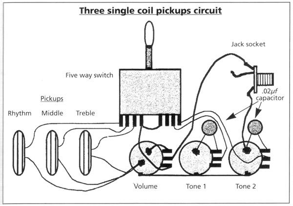 wiring diagram fender vintage noiseless pickups wiring fender vintage noiseless pickups wiring diagram fender auto on wiring diagram fender vintage noiseless pickups