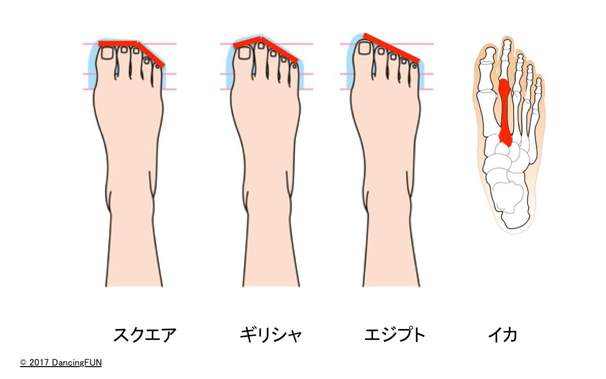 あなたの足、こうなっていませんか?