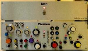 what do men women want