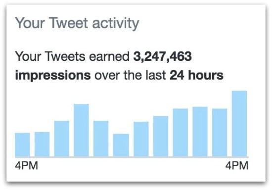 Cernovich Twitter.00 PM