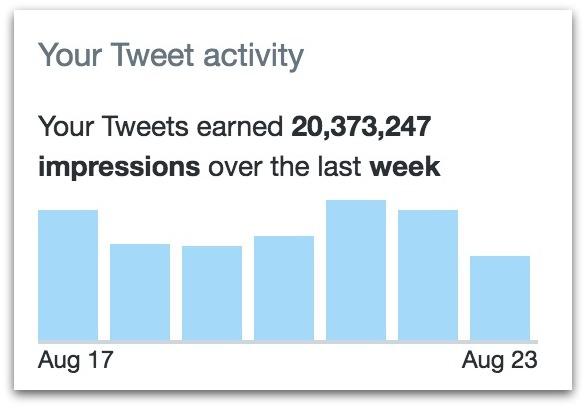 Cernovich Twitter stats.30 PM