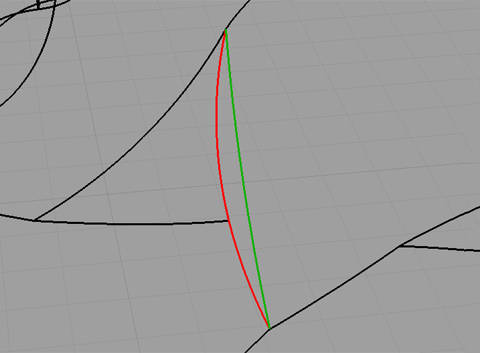 Bent UV curve shown in red, straight geodesic shown in green