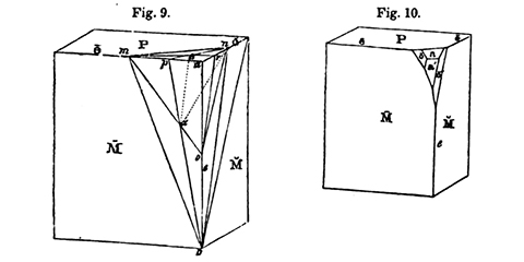A History of Parametric