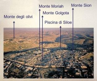 Posizionamento del Monte Sion a Gerusalemme