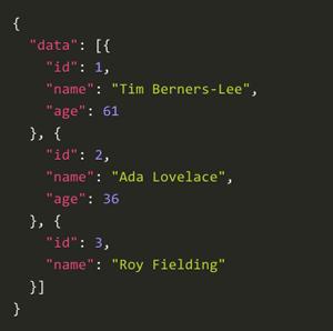 C294_API