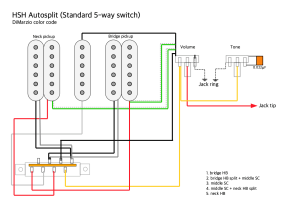 Pickups wiring: HSH autosplit with a standard 5way switch